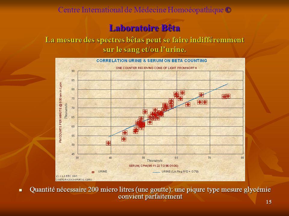 15 © Laboratoire Bêta La mesure des spectres bêtas peut se faire indifféremment sur le sang et/ou lurine. Centre International de Médecine Homoéopathi