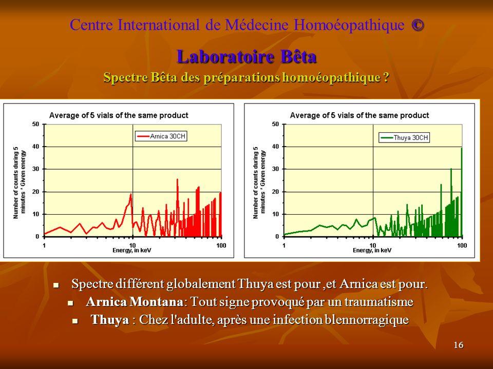 16 © Laboratoire Bêta Spectre Bêta des préparations homoéopathique ? Centre International de Médecine Homoéopathique © Laboratoire Bêta Spectre Bêta d