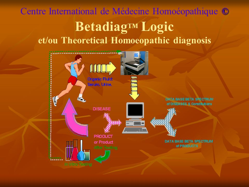 © Centre International de Médecine Homoéopathique © Betadiag TM Logic et/ou Theoretical Homoeopathic diagnosis