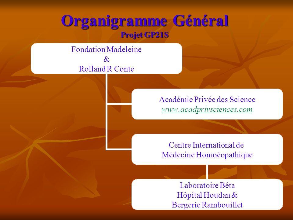 3 Fondation Madeleine & Rolland Conte Madeleine et moi navons pas de descendants direct nous avions projeté de créer une Fondation conduisant à promouvoir lHomoéopathie (médecine analogique selon Hahnemann).