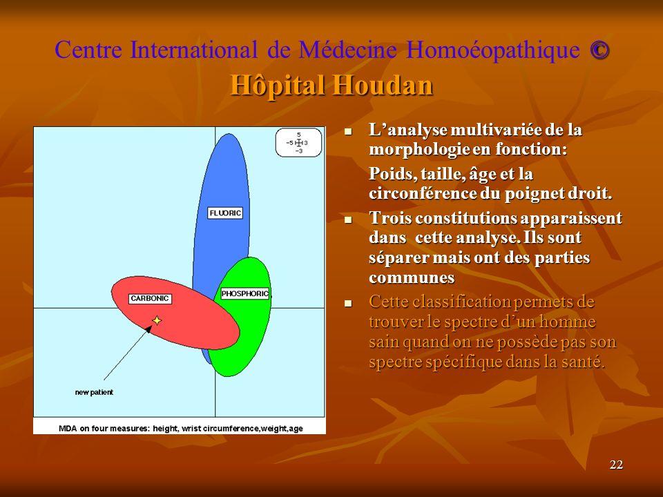 22 © Hôpital Houdan Centre International de Médecine Homoéopathique © Hôpital Houdan Lanalyse multivariée de la morphologie en fonction: Lanalyse mult