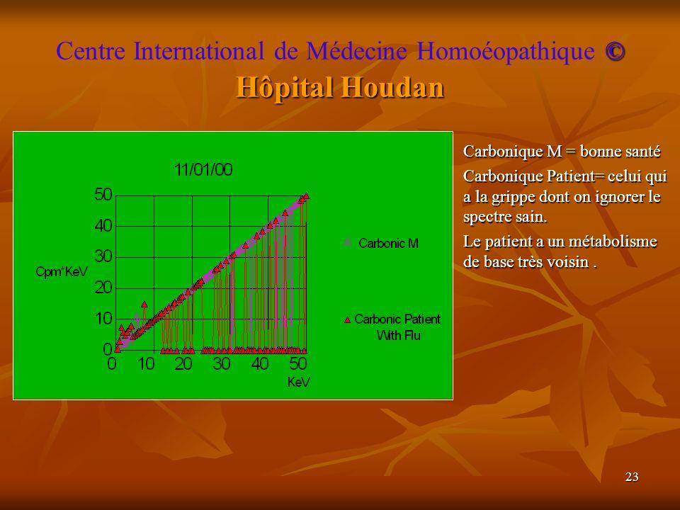 23 © Hôpital Houdan Centre International de Médecine Homoéopathique © Hôpital Houdan Carbonique M = bonne santé Carbonique M = bonne santé Carbonique