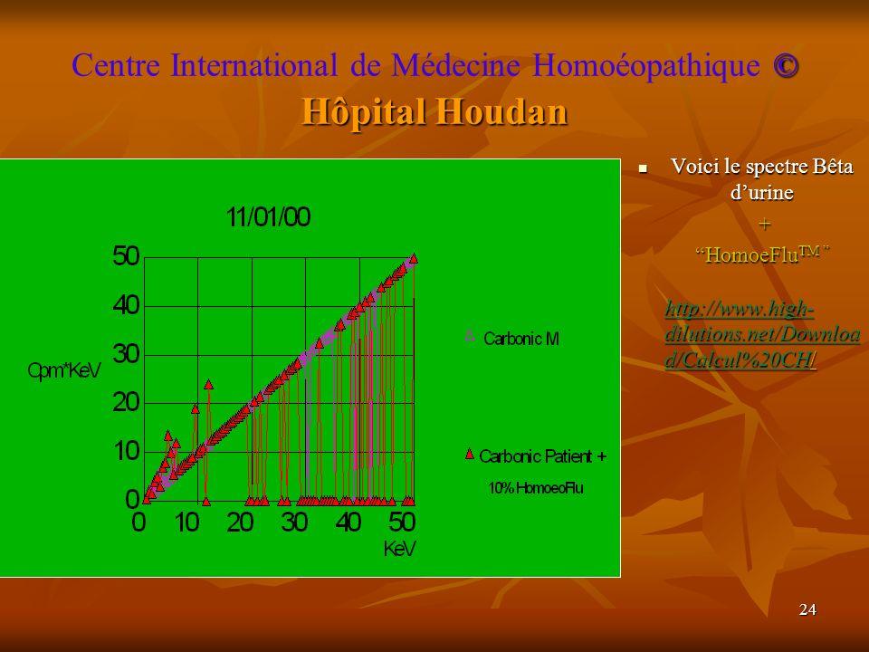 24 © Hôpital Houdan Centre International de Médecine Homoéopathique © Hôpital Houdan Voici le spectre Bêta durine Voici le spectre Bêta durine + Homoe