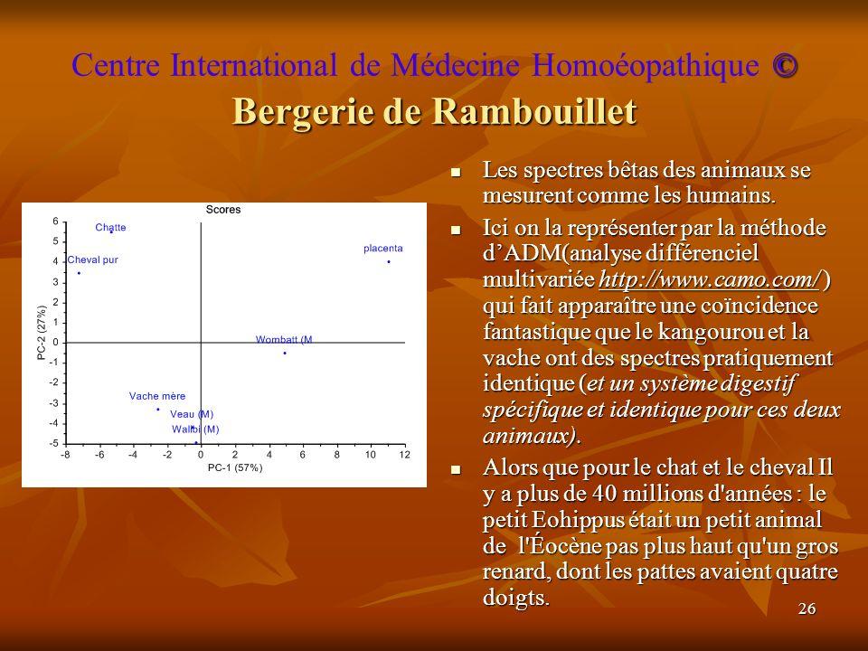 26 © Bergerie de Rambouillet Centre International de Médecine Homoéopathique © Bergerie de Rambouillet Les spectres bêtas des animaux se mesurent comm