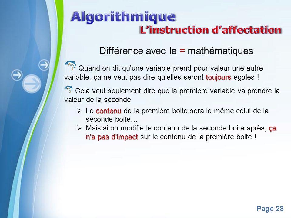 Powerpoint Templates Page 28 Différence avec le = mathématiques toujours Quand on dit qu une variable prend pour valeur une autre variable, ça ne veut pas dire qu elles seront toujours égales .