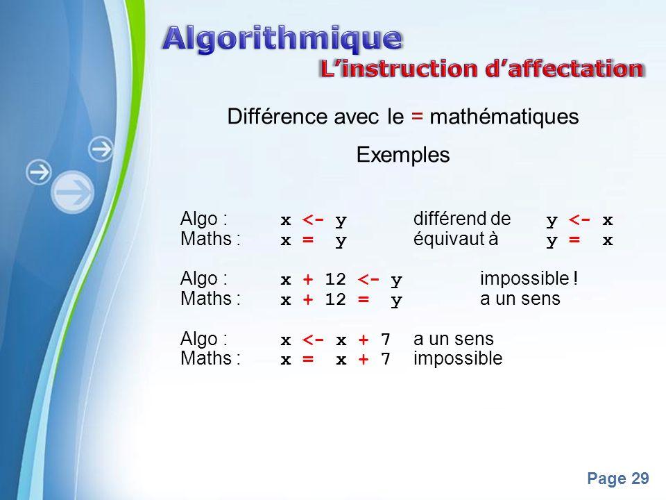 Powerpoint Templates Page 29 Différence avec le = mathématiques Exemples Algo : x <- y différend de y <- x Maths : x = y équivaut à y = x Algo : x + 12 <- y impossible .