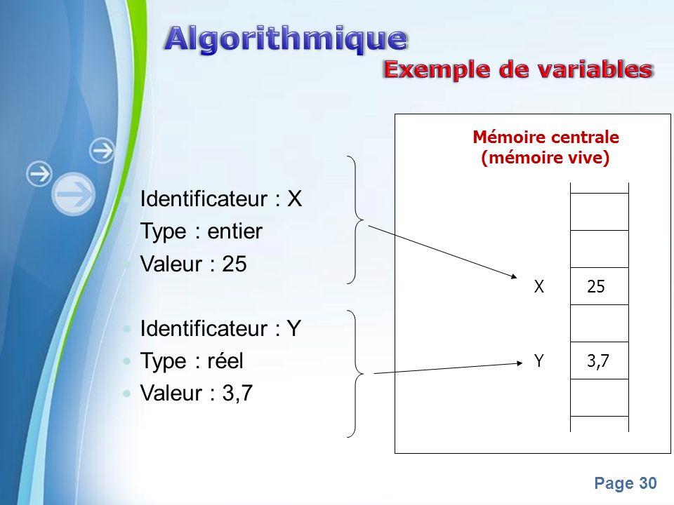 Powerpoint Templates Page 30 Identificateur : X Type : entier Valeur : 25 Identificateur : Y Type : réel Valeur : 3,7 Mémoire centrale (mémoire vive) 25X 3,7Y