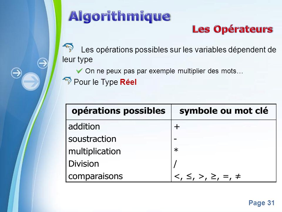 Powerpoint Templates Page 31 Les opérations possibles sur les variables dépendent de leur type On ne peux pas par exemple multiplier des mots… Pour le Type Réel