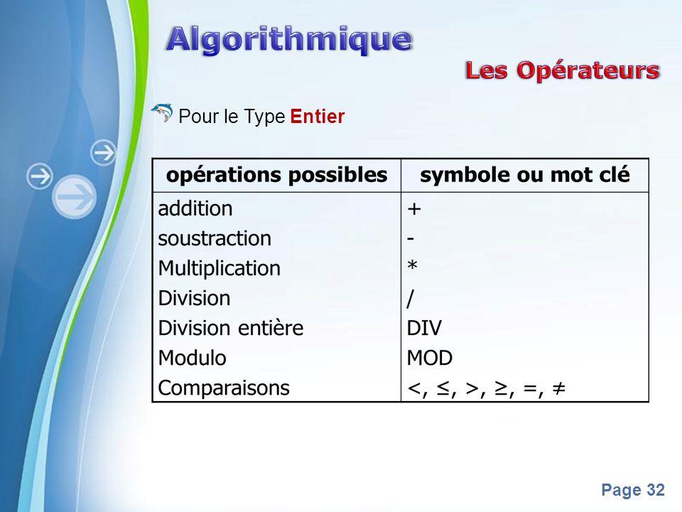 Powerpoint Templates Page 32 Pour le Type Entier