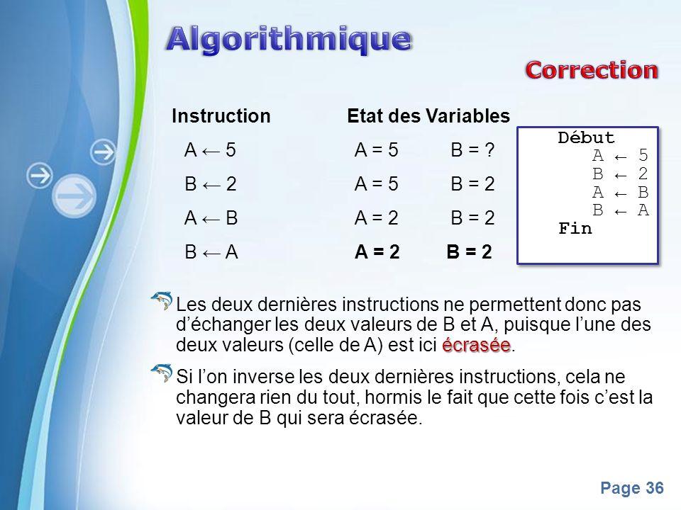 Powerpoint Templates Page 36 Instruction Etat des Variables A 5 A = 5 B = ? B 2 A = 5 B = 2 A B A = 2 B = 2 B A A = 2 B = 2 écrasée Les deux dernières