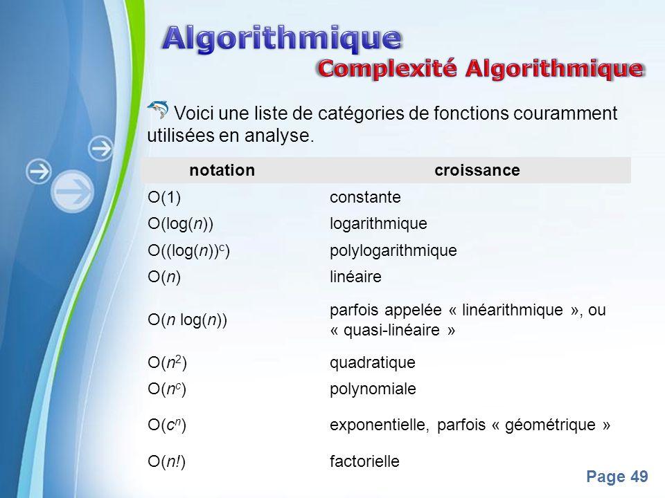 Powerpoint Templates Page 49 Voici une liste de catégories de fonctions couramment utilisées en analyse. notationcroissance O(1)constante O(log(n))log