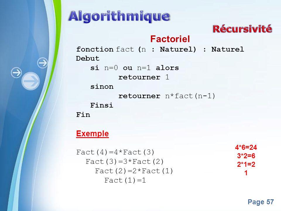 Powerpoint Templates Page 57 Factoriel fonction fact (n : Naturel) : Naturel Debut si n=0 ou n=1 alors retourner 1 sinon retourner n*fact(n-1) Finsi Fin Exemple Fact(4)=4*Fact(3) Fact(3)=3*Fact(2) Fact(2)=2*Fact(1) Fact(1)=1 4*6=24 3*2=6 2*1=2 1
