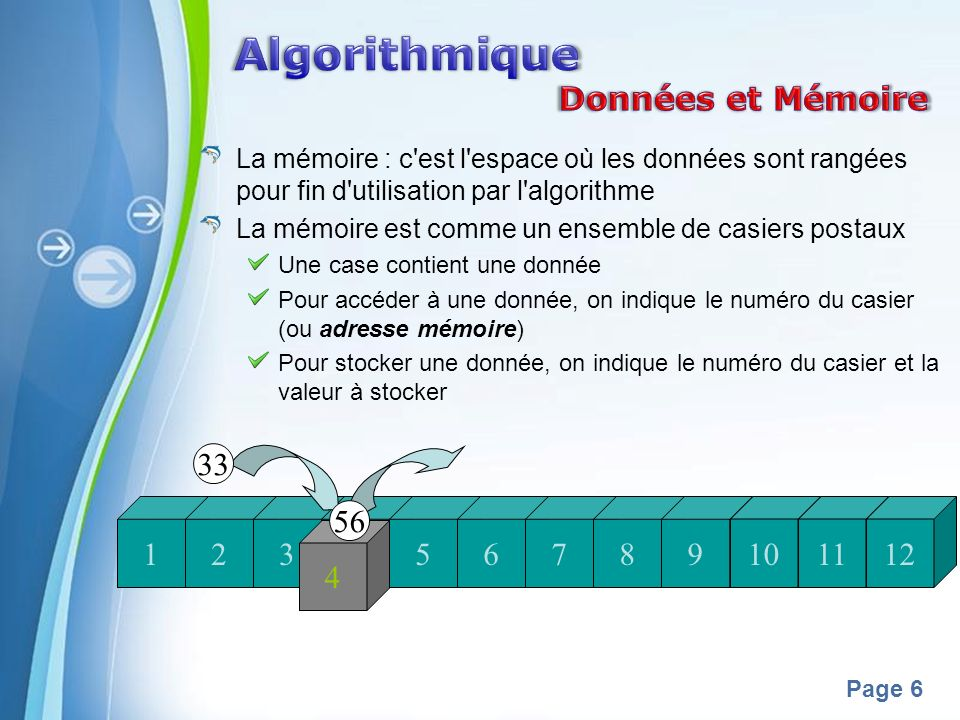 Powerpoint Templates Page 6 La mémoire : c est l espace où les données sont rangées pour fin d utilisation par l algorithme La mémoire est comme un ensemble de casiers postaux Une case contient une donnée Pour accéder à une donnée, on indique le numéro du casier (ou adresse mémoire) Pour stocker une donnée, on indique le numéro du casier et la valeur à stocker 123456 4 33 56 789101112