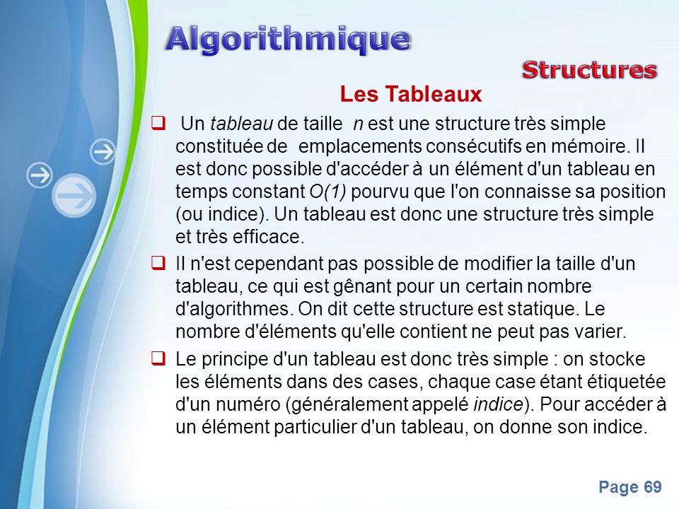 Powerpoint Templates Page 69 Les Tableaux Un tableau de taille n est une structure très simple constituée de emplacements consécutifs en mémoire. Il e