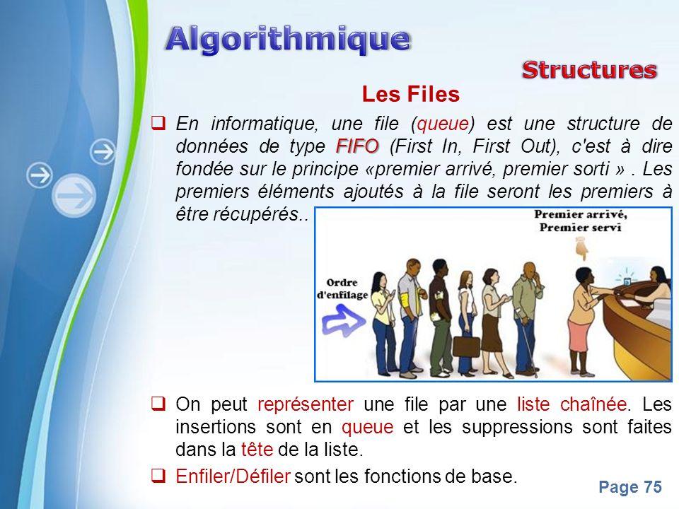 Powerpoint Templates Page 75 Les Files FIFO En informatique, une file (queue) est une structure de données de type FIFO (First In, First Out), c est à dire fondée sur le principe «premier arrivé, premier sorti ».