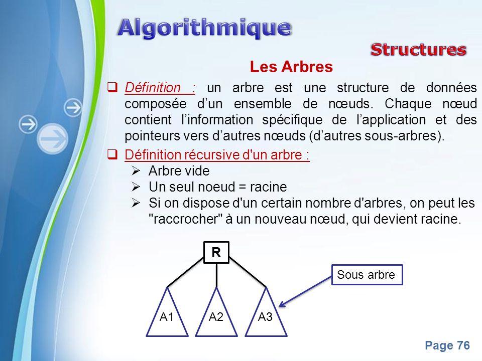 Powerpoint Templates Page 76 Les Arbres Définition : un arbre est une structure de données composée dun ensemble de nœuds. Chaque nœud contient linfor