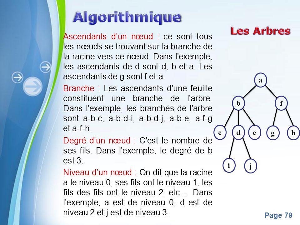 Powerpoint Templates Page 79 Ascendants dun nœud : ce sont tous les nœuds se trouvant sur la branche de la racine vers ce nœud. Dans l'exemple, les as