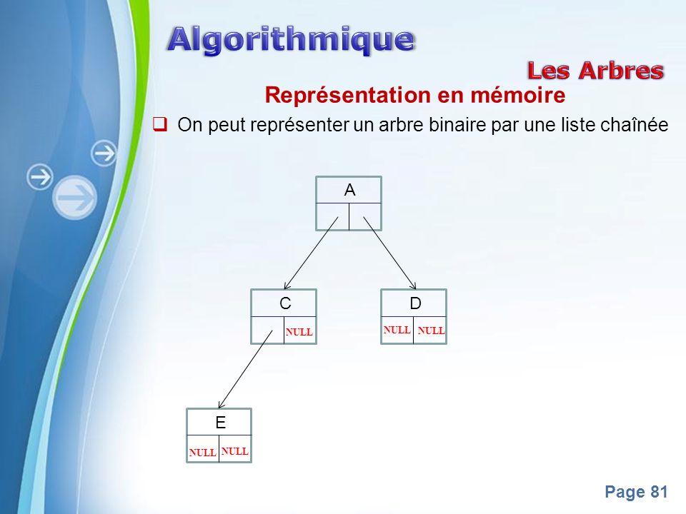 Powerpoint Templates Page 81 Représentation en mémoire On peut représenter un arbre binaire par une liste chaînée A CD E NULL