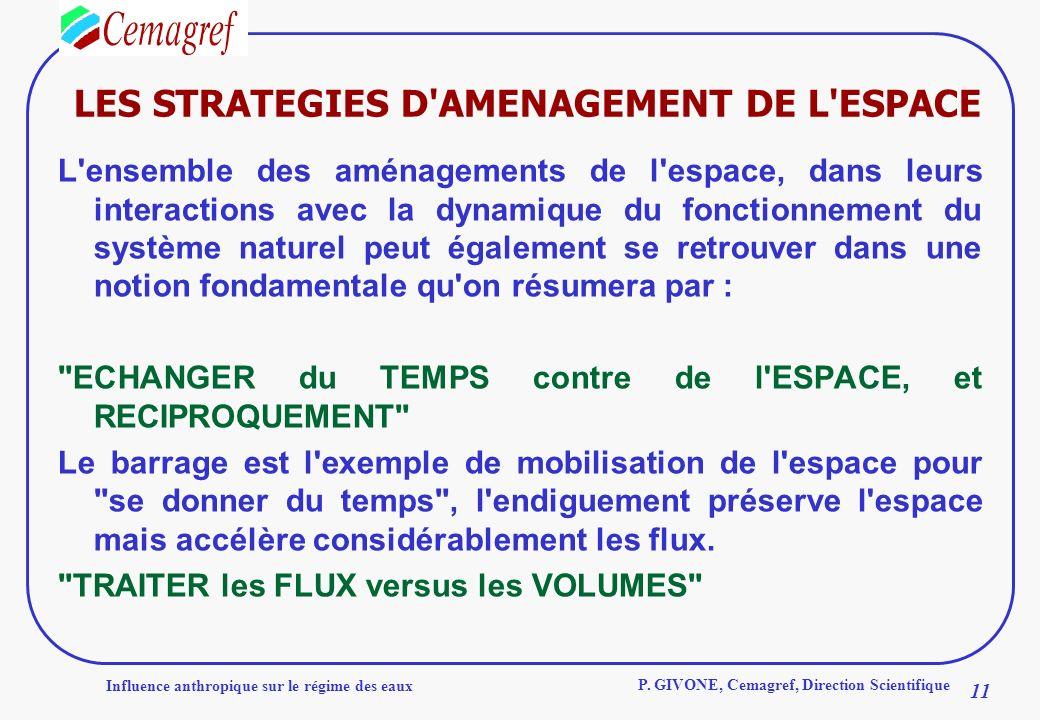 Influence anthropique sur le régime des eaux 11 P. GIVONE, Cemagref, Direction Scientifique LES STRATEGIES D'AMENAGEMENT DE L'ESPACE L'ensemble des am