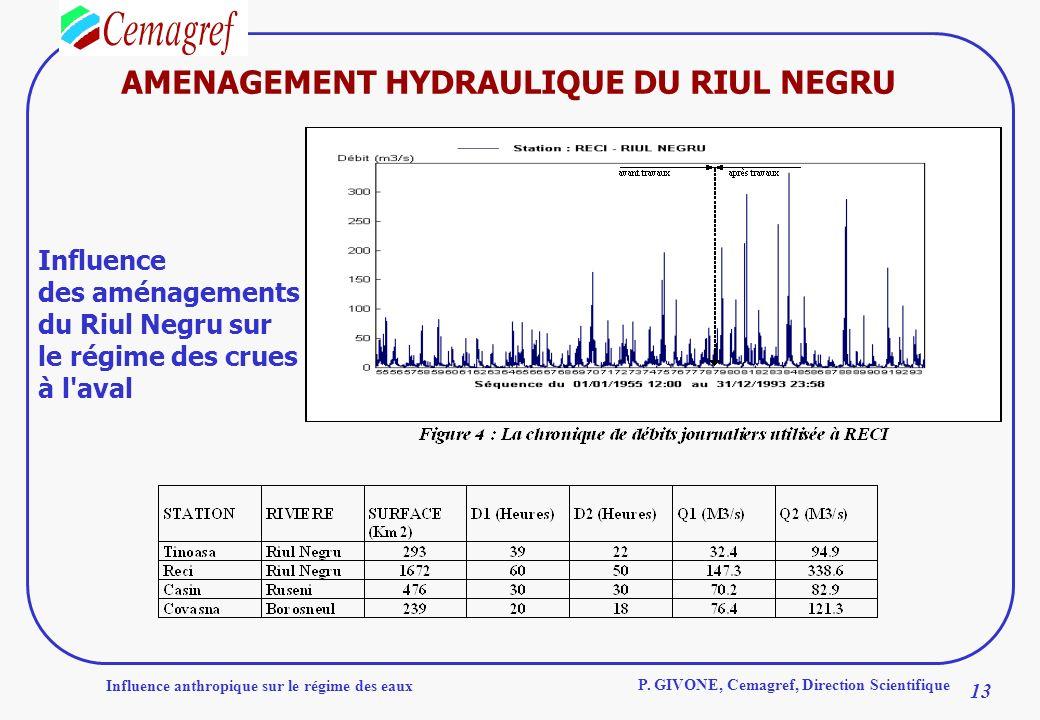 Influence anthropique sur le régime des eaux 13 P. GIVONE, Cemagref, Direction Scientifique AMENAGEMENT HYDRAULIQUE DU RIUL NEGRU Influence des aménag