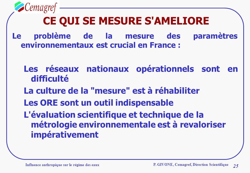 Influence anthropique sur le régime des eaux 25 P. GIVONE, Cemagref, Direction Scientifique Le problème de la mesure des paramètres environnementaux e