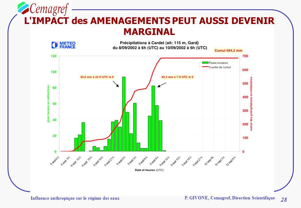 Influence anthropique sur le régime des eaux 28 P. GIVONE, Cemagref, Direction Scientifique L'IMPACT des AMENAGEMENTS PEUT AUSSI DEVENIR MARGINAL