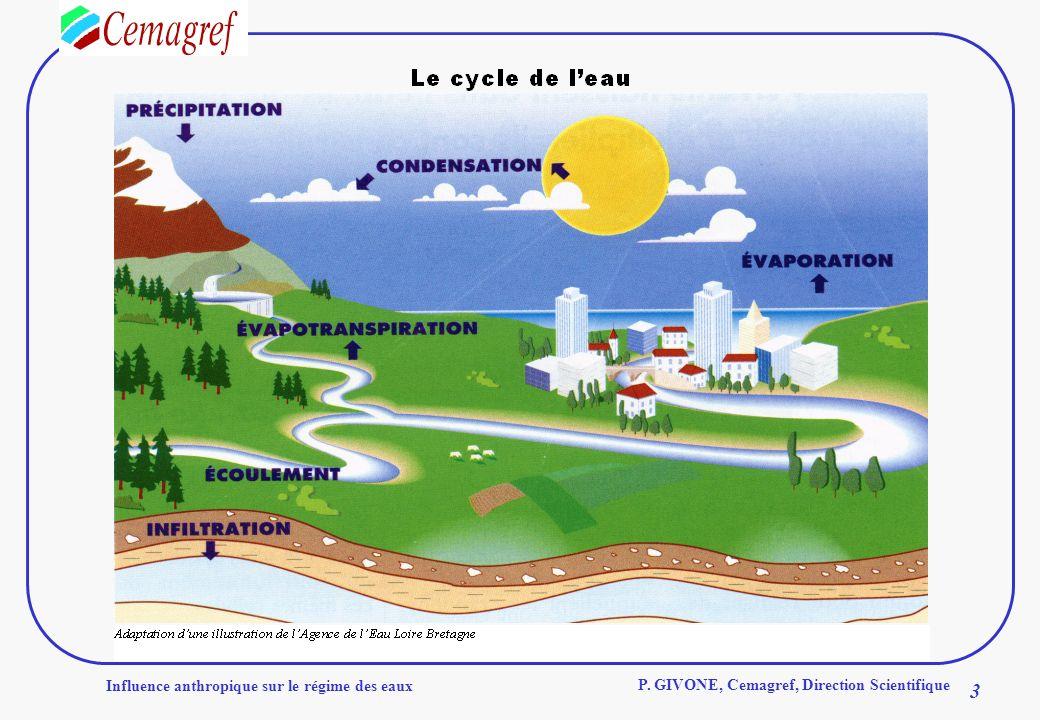 Influence anthropique sur le régime des eaux 3 P. GIVONE, Cemagref, Direction Scientifique