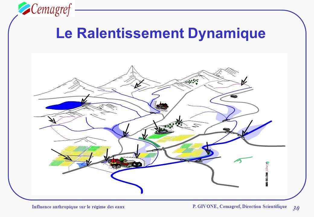 Influence anthropique sur le régime des eaux 30 P. GIVONE, Cemagref, Direction Scientifique Le Ralentissement Dynamique