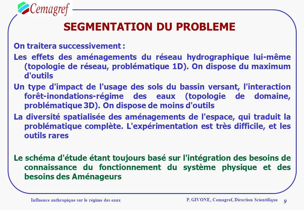 Influence anthropique sur le régime des eaux 9 P. GIVONE, Cemagref, Direction Scientifique SEGMENTATION DU PROBLEME On traitera successivement : Les e