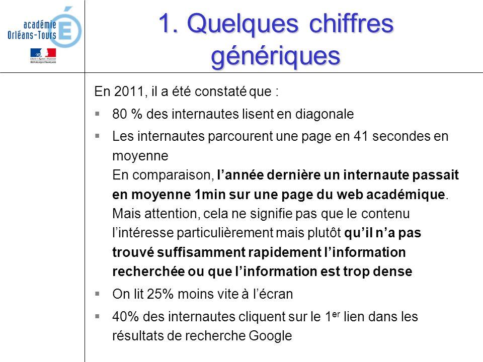1. Quelques chiffres génériques En 2011, il a été constaté que : 80 % des internautes lisent en diagonale Les internautes parcourent une page en 41 se