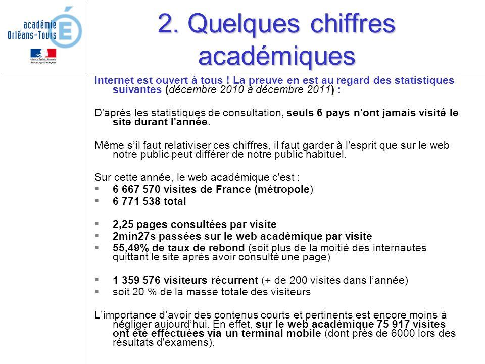 2. Quelques chiffres académiques Internet est ouvert à tous ! La preuve en est au regard des statistiques suivantes (décembre 2010 à décembre 2011) :
