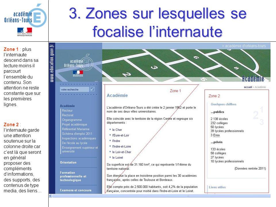 3. Zones sur lesquelles se focalise linternaute Zone 1 : plus linternaute descend dans sa lecture moins il parcourt lensemble du contenu. Son attentio