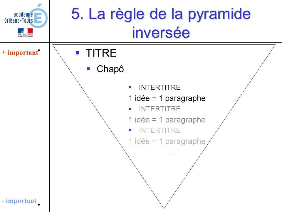 5. La règle de la pyramide inversée TITRE Chapô + important - important INTERTITRE 1 idée = 1 paragraphe INTERTITRE 1 idée = 1 paragraphe INTERTITRE 1