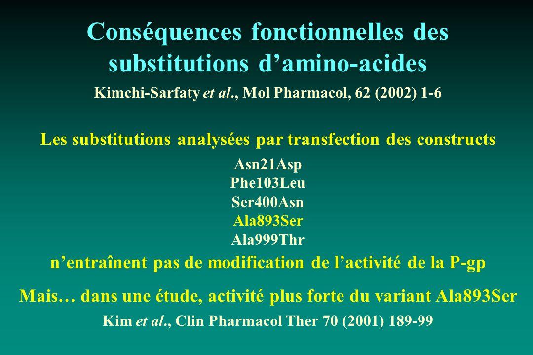 Conséquences fonctionnelles des substitutions damino-acides Kimchi-Sarfaty et al., Mol Pharmacol, 62 (2002) 1-6 Les substitutions analysées par transf