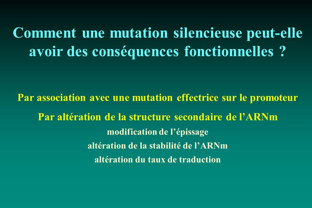 Comment une mutation silencieuse peut-elle avoir des conséquences fonctionnelles ? Par association avec une mutation effectrice sur le promoteur Par a