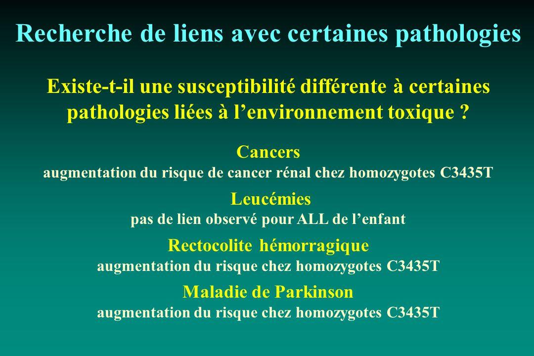 Recherche de liens avec certaines pathologies Existe-t-il une susceptibilité différente à certaines pathologies liées à lenvironnement toxique ? Cance