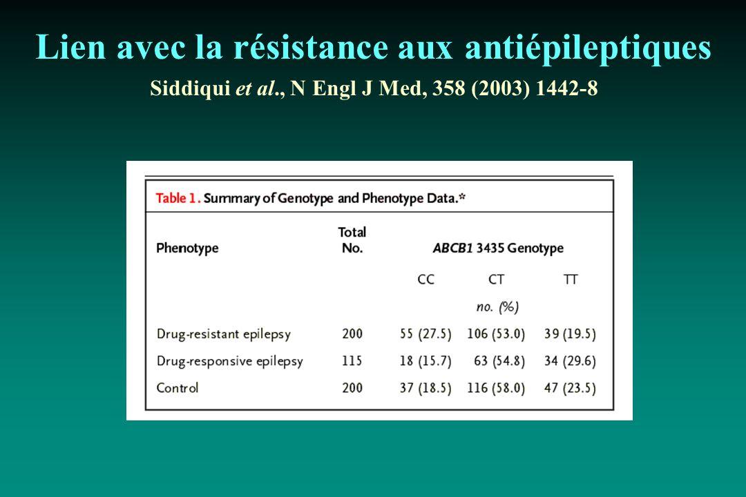Lien avec la résistance aux antiépileptiques Siddiqui et al., N Engl J Med, 358 (2003) 1442-8