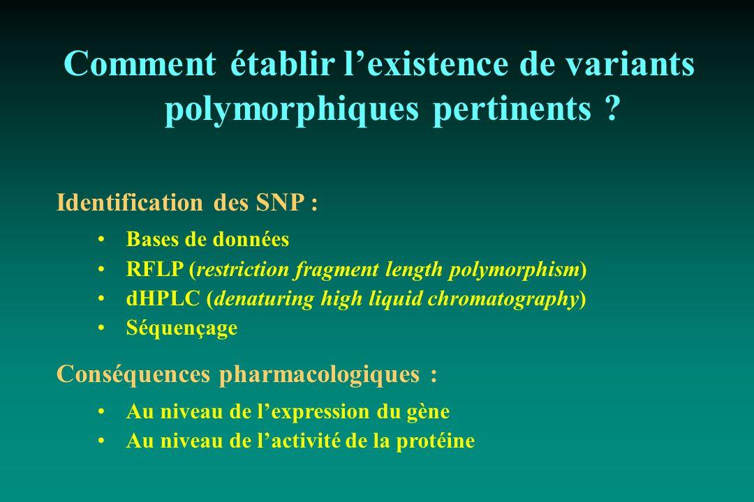 Comment établir lexistence de variants polymorphiques pertinents ? Identification des SNP : Bases de données RFLP (restriction fragment length polymor
