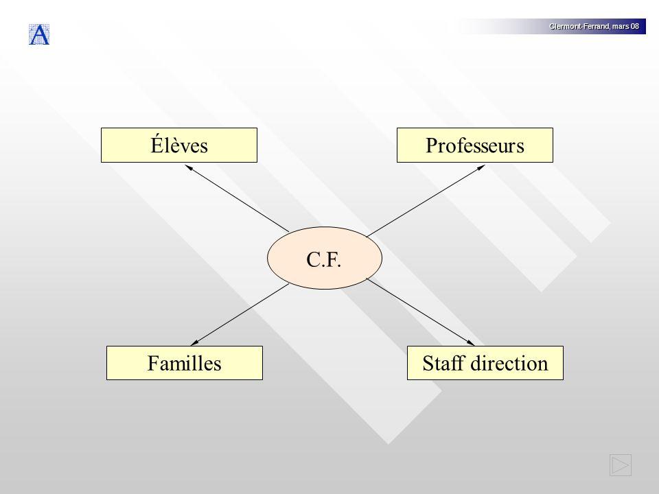 Clermont-Ferrand, mars 08 C.F. ÉlèvesProfesseurs FamillesStaff direction