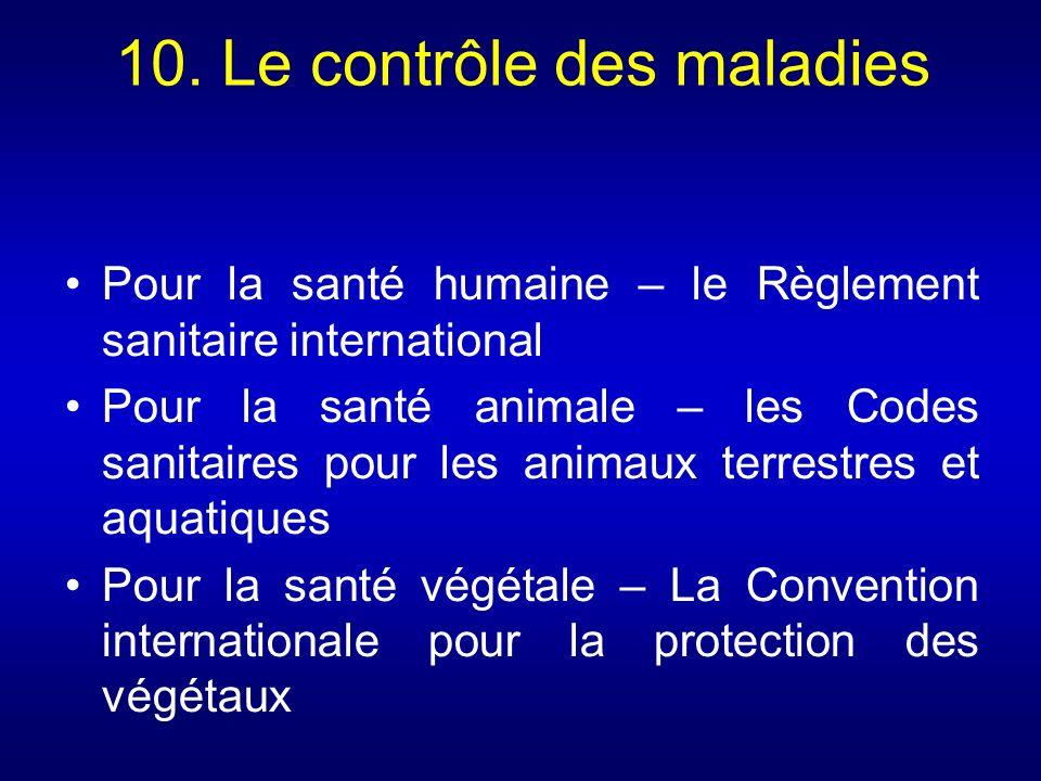 10. Le contrôle des maladies Pour la santé humaine – le Règlement sanitaire international Pour la santé animale – les Codes sanitaires pour les animau