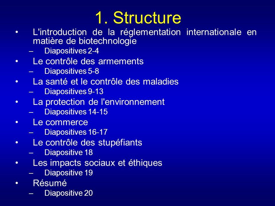 1. Structure L'introduction de la réglementation internationale en matière de biotechnologie –Diapositives 2-4 Le contrôle des armements –Diapositives