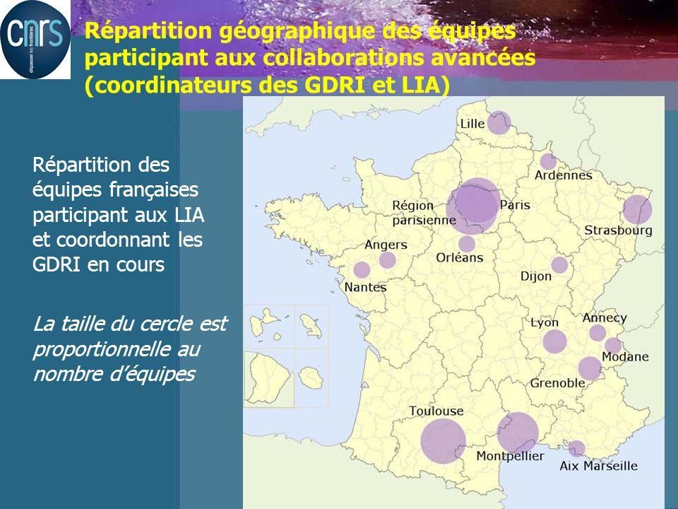 Katsiveli Lieu et date de lintervention Répartition géographique des équipes participant aux collaborations avancées (coordinateurs des GDRI et LIA) Répartition des équipes françaises participant aux LIA et coordonnant les GDRI en cours La taille du cercle est proportionnelle au nombre déquipes