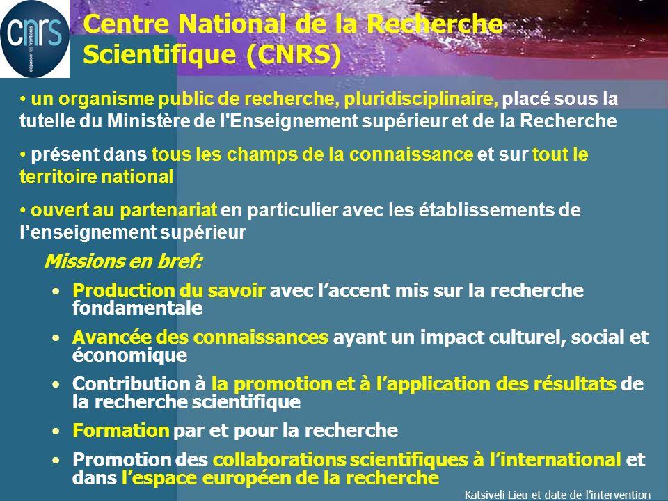 Katsiveli Lieu et date de lintervention CNRS et établissements de lenseignement supérieur CNRS - 1070 unités de recherche dont plus de 90 % (UMR) en partenariat avec 120 établissements de lenseignement supérieur et dautres organismes de recherche CNRS budget en 2009: 3,20 MM (dont 2,45 MM de lEtat) PersonnelNombre Enseignants chercheurs 25 306 Chercheurs (CNRS) 11 540 Chercheurs (autres org.) 3 892 ITA (CNRS) 14 222 ITA (autres) 8 673 Total63 633