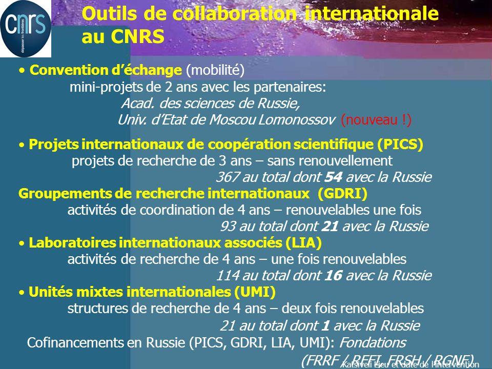 Katsiveli Lieu et date de lintervention Outils de collaboration internationale au CNRS Convention déchange (mobilité) mini-projets de 2 ans avec les partenaires: Acad.
