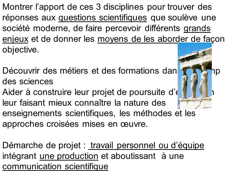 Module Sciences et co-disciplinarité 3 « thèmes » ou « piliers » : Démarches des sciences Sciences et société Métiers des sciences Intégration bi-disc