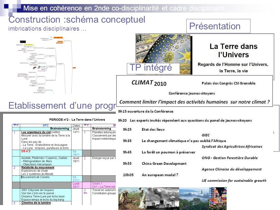 Construction :schéma conceptuel imbrications disciplinaires … Présentation TP intégré Mise en cohérence en 2nde co-disciplinarité et cadre disciplinai