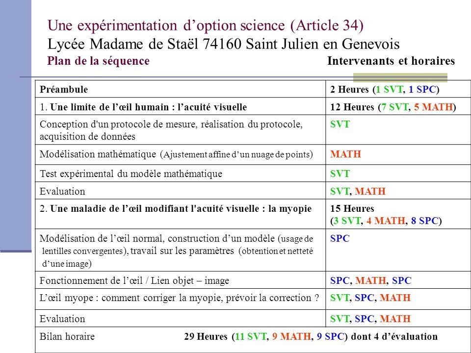 Une expérimentation doption science (Article 34) Lycée Madame de Staël 74160 Saint Julien en Genevois Plan de la séquence Intervenants et horaires Préambule2 Heures (1 SVT, 1 SPC) 1.