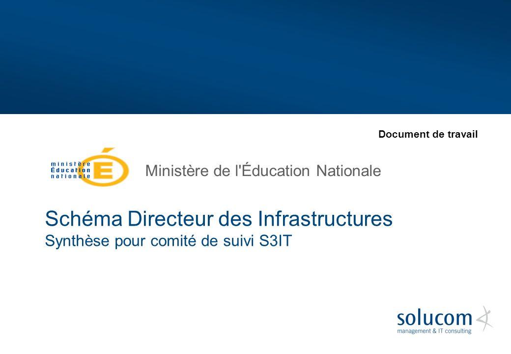 Document de travail Schéma Directeur des Infrastructures Synthèse pour comité de suivi S3IT Ministère de l'Éducation Nationale
