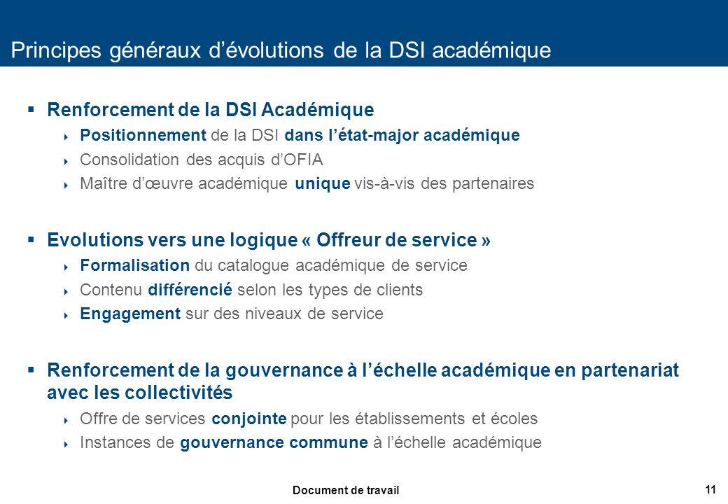 11 Document de travail Principes généraux dévolutions de la DSI académique Renforcement de la DSI Académique Positionnement de la DSI dans létat-major
