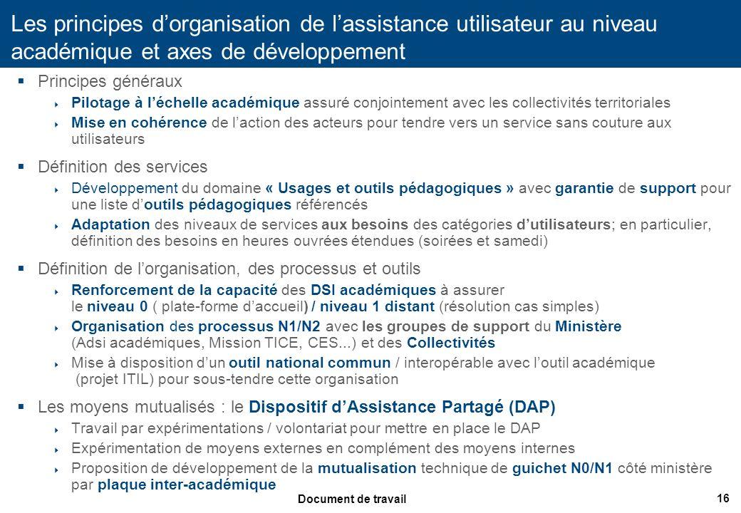 16 Document de travail Les principes dorganisation de lassistance utilisateur au niveau académique et axes de développement Principes généraux Pilotag